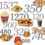 ¿Que es el nivel de mantenimiento de calorías estimado?