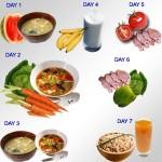 Dieta para Engordar sin Grasas, factores y consejos