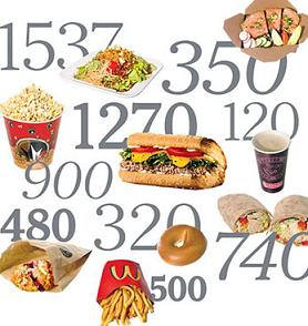 nivel de mantenimiento de calorías
