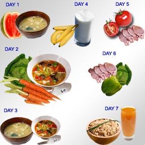Dieta para no engordar